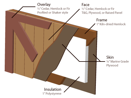construction-diagram